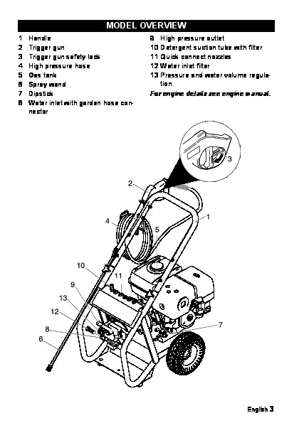 Karcher Pressure Washer Owners Manual
