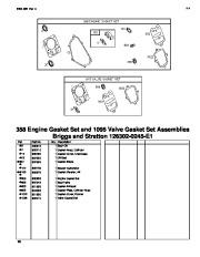 Toro 62925 206cc OHV Vacuum Blower Parts Catalog, 2006 page 20