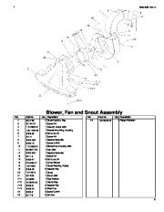 Toro 62925 206cc OHV Vacuum Blower Parts Catalog, 2006 page 3