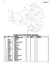 Toro 62925 206cc OHV Vacuum Blower Parts Catalog, 2006 page 5