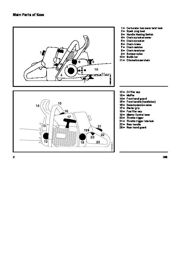 stihl 066 chainsaw owners manual rh filemanual com Stihl Chainsaw Parts Diagram Stihl Trimmer Parts