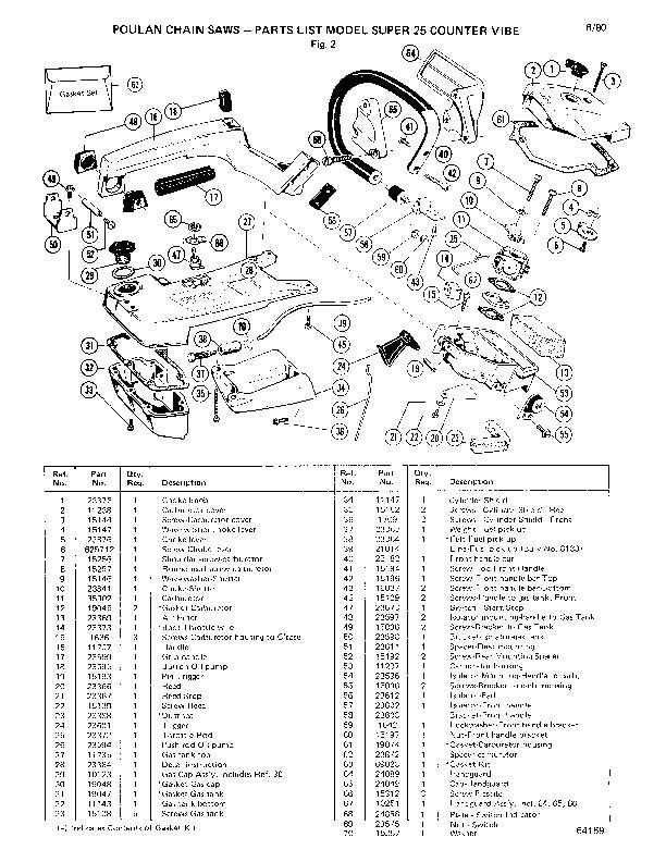 poulan super 25 counter vibe chainsaw parts list  1980