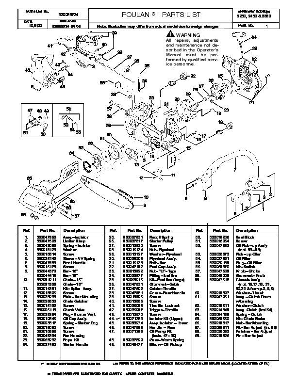 Poulan 2000 Chainsaw Diagram Wiring Library