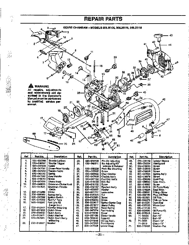 craftsman 3 7 18 chainsaw manual user guide manual that easy to read u2022 rh lenderdirectory co Craftsman Chainsaw Manual 358 351440 Craftsman Chainsaw Manual