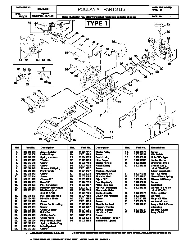 Poulan Chainsaw Parts Diagram | Poulan 2550 Le Wildthing Chainsaw Parts List 2008