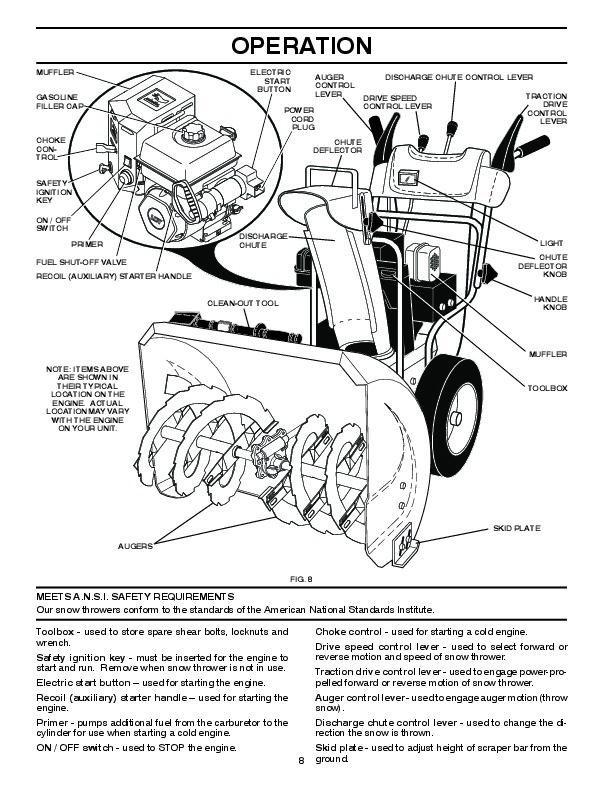 snow blower poulan manual user manual guide u2022 rh fashionfilter co poulan pro trimmer repair manual poulan pro repair manual