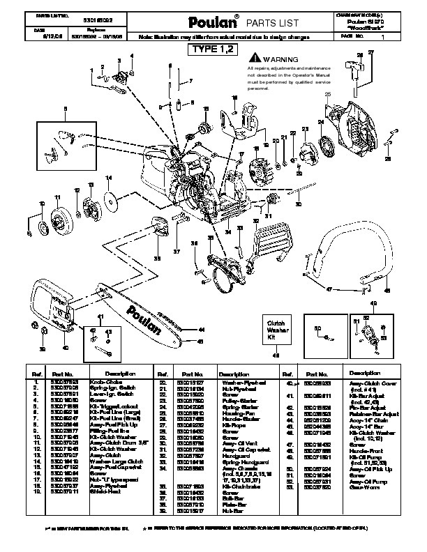 Chainsaw Manuals Page 26
