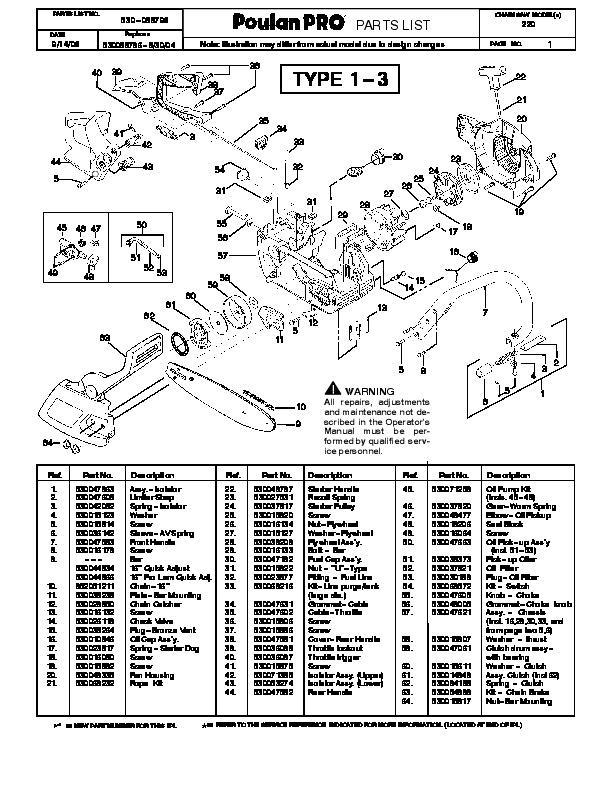 poulan pro 220 chainsaw parts list 2006 rh filemanual com poulan pro 220 le manual Poulan Pro Chainsaw Parts Diagram