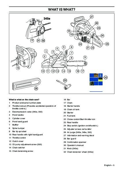 Husqvarna 340 340e 345e 350 Chainsaw Owners Manual 2007 Manual Guide