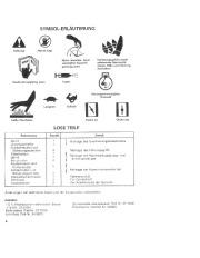 Toro 38052C 521 Snowthrower Laden Anleitung, 1988 page 4