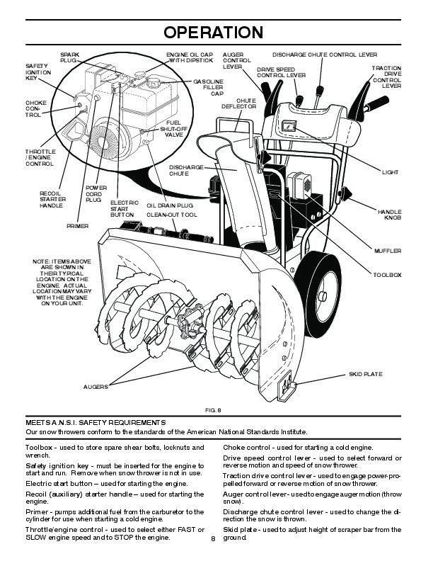 Poulan Service Manual