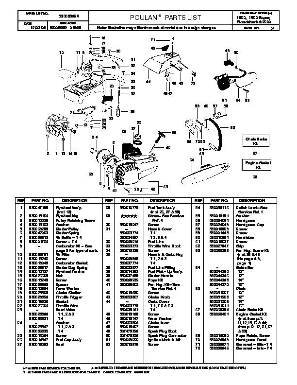 poulan 1800 2000 chainsaw parts list 1996 rh filemanual com poulan chainsaw manual download poulan chainsaw manual 2375-1