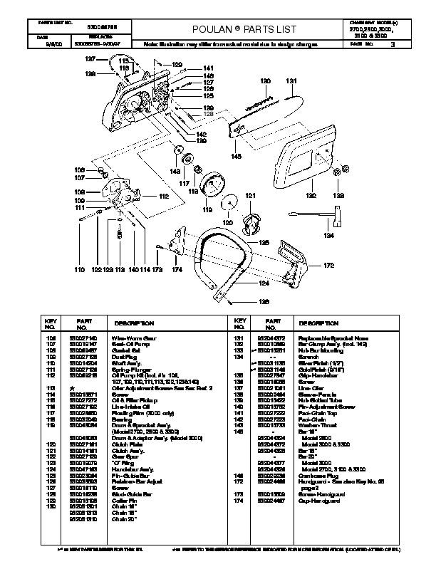 Poulan 2700 2800 3000 2100 3300 Chainsaw Parts List  2000
