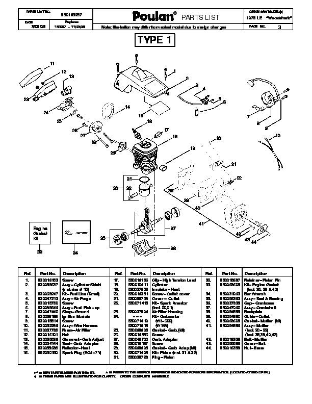 poulan 1975le woodshark chainsaw parts list 2008 rh filemanual com Poulan Woodshark 1800 Manual poulan woodshark 1950 repair manual
