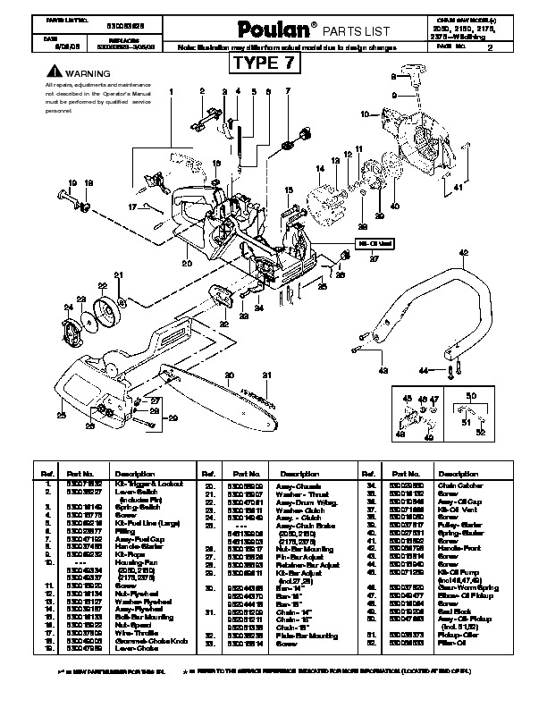 poulan 2050 2150 2175 2375 wildthing chainsaw parts list 2008 rh filemanual com Poulan Chainsaw Parts Lookup poulan wild thing chainsaw parts diagram