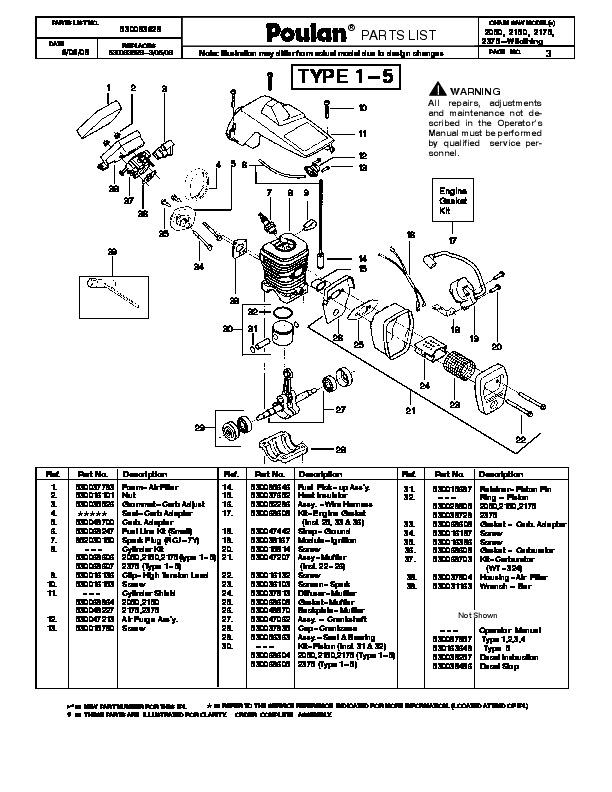 poulan wild thing 2375 manual basic instruction manual u2022 rh winwithwomen2012 com poulan chainsaw manual 2375-1 poulan chainsaw manual download