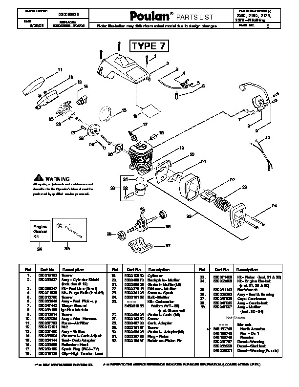 poulan 2050 2150 2175 2375 wildthing chainsaw parts list 2008 rh filemanual com Poulan Wild Thing Gas Lines poulan wild thing 2375 parts manual