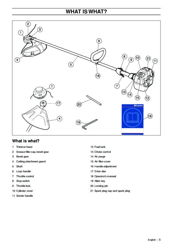 husqvarna 223l chainsaw owners manual 2005 2006 2007 2008 2009 2010 rh lawn garden filemanual com husqvarna 223l repair manual husqvarna 223l manual pdf