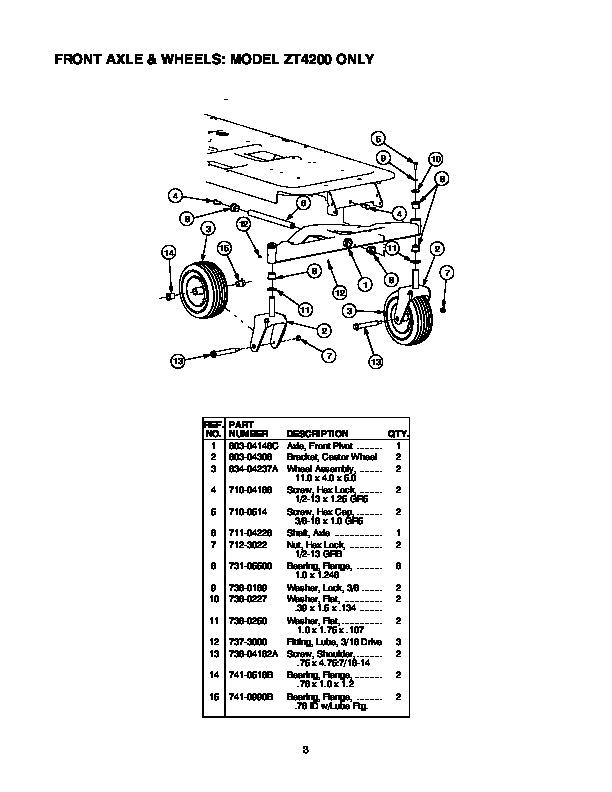 Mtd White Outdoor Zt 4200 Zt 5000 42 50 Inch Zero Turn Tractor Lawn Mower Parts List
