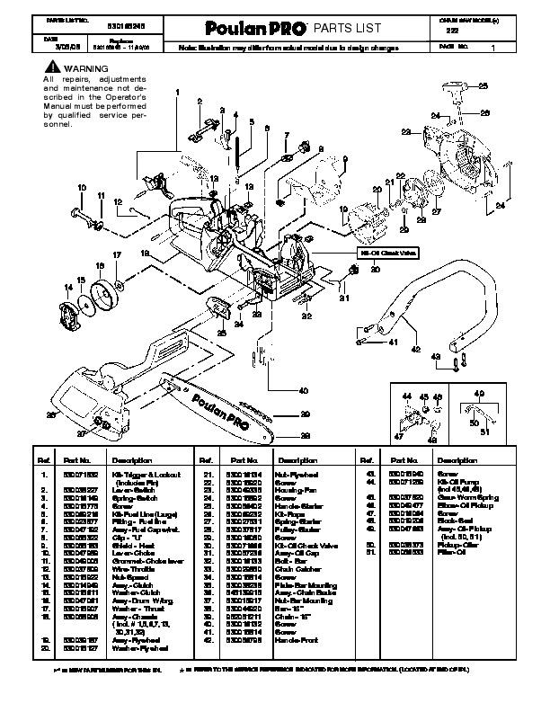 poulan pro 222 chainsaw parts list  2008