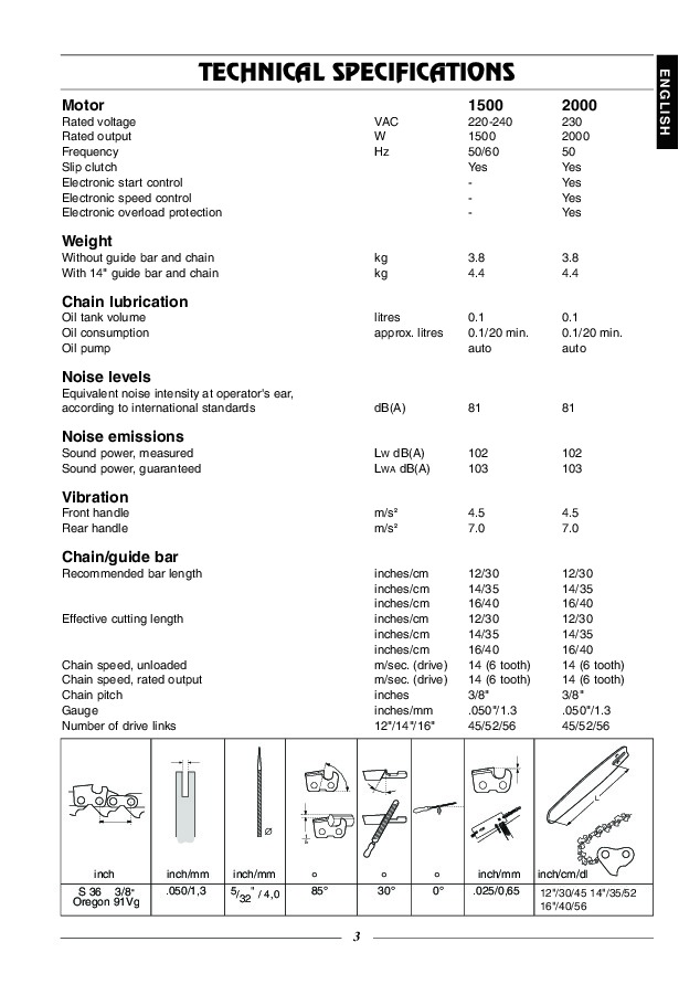 husqvarna 315 320 electric chainsaw owners manual rh lawn garden filemanual com husqvarna 240 chainsaw service manual husqvarna 240 chainsaw repair manual