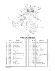 Toro 38052 521 Snowthrower Parts Catalog, 1984 page 3
