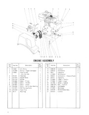 Toro 38052 521 Snowthrower Parts Catalog, 1984 page 4