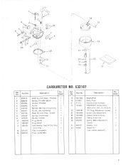 Toro 38052 521 Snowthrower Parts Catalog, 1984 page 9