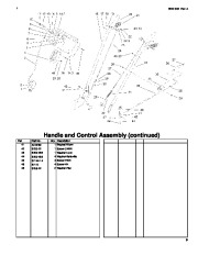 Toro 38053 824 Snowthrower Parts Catalog, 2000, 2001 page 9