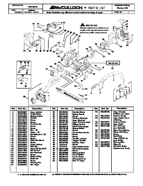 Mcculloch Chainsaw Titanium 420 Manual