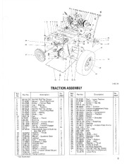 Toro 38052C 521 Snowthrower Parts Catalog, 1989 page 3
