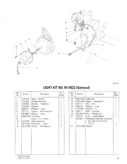 Toro 38052C 521 Snowthrower Parts Catalog, 1989 page 9