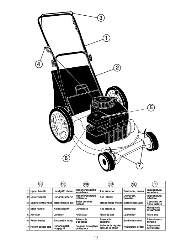 white riding mower wiring diagram poulan riding mower schematics poulan pem4n21rh lawn mower owners manual, 2005