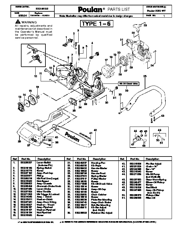 Poulan 2050 Chainsaw Parts Diagram Block And Schematic Diagrams