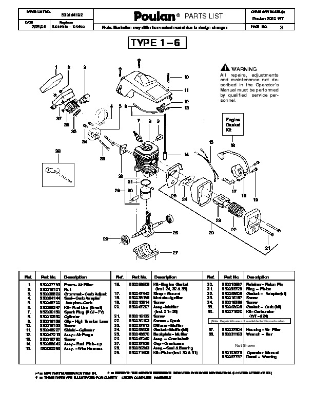 Husqvarna Chain Saw Parts Manual Guide