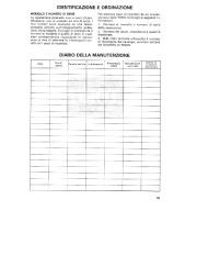 Toro 38054 521 Snowthrower Manuale Utente, 1990 page 19