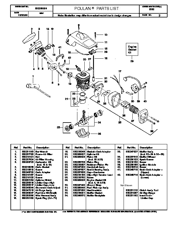 poulan dating Poulan fuel cap assembly 580940901 we have the poulan fuel cap assembly you need with fast shipping and low prices.