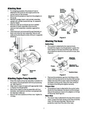 troy bilt log splitter manual
