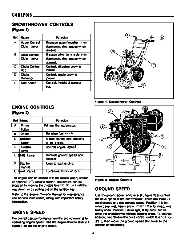simplicity snow away 1691411 1691413 1691414 22 snow blower owners rh filemanual com simplicity snowblower manual pdf simplicity snowblower manual pdf