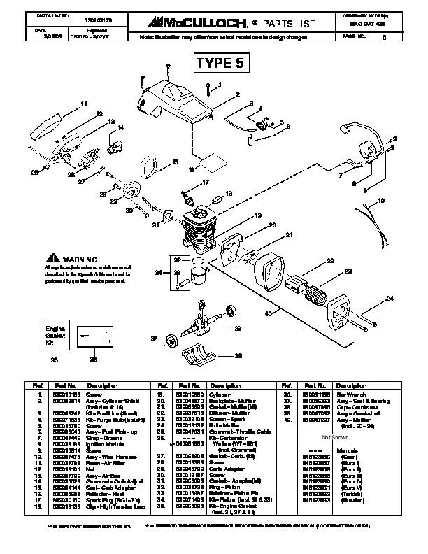Mcculloch Chainsaw Parts >> Mcculloch Chainsaw Parts Upcoming Cars 2020