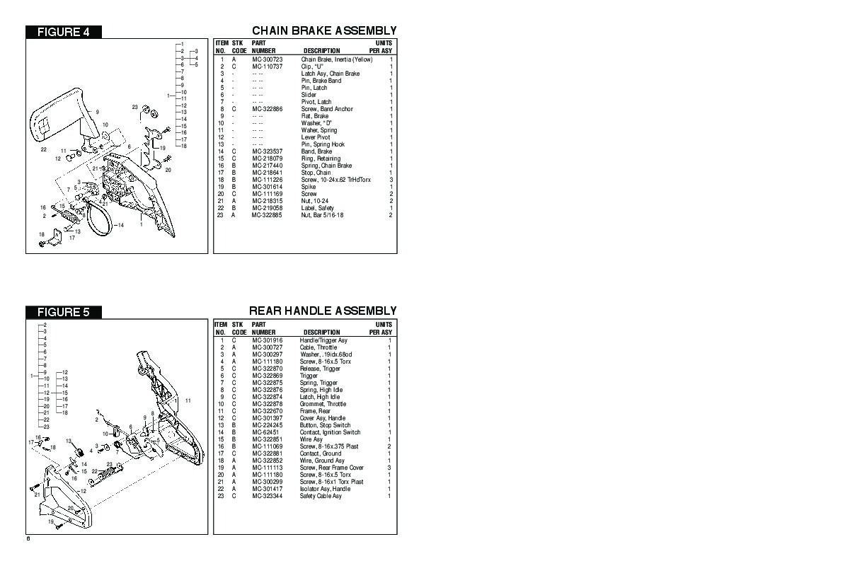 mcculloch 46cc 49cc 55cc ms1846av 20 49 2049 mac 4600 49 55 pm1846av rh filemanual com McCulloch Chainsaw Parts Diagram McCulloch 10 10 Parts Diagram