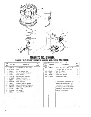 Toro 38040 524 Snowthrower Parts Catalog, 1982, 1983 page 14