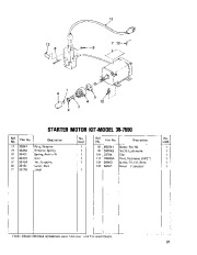 Toro 38040 524 Snowthrower Parts Catalog, 1982, 1983 page 21
