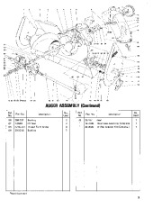 Toro 38040 524 Snowthrower Parts Catalog, 1982, 1983 page 3