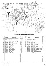 Toro 38040 524 Snowthrower Parts Catalog, 1982, 1983 page 5