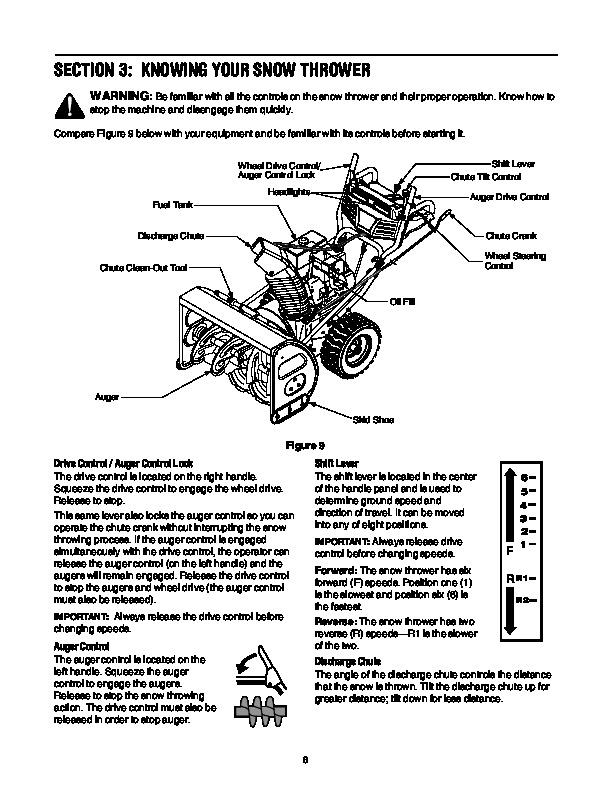 mtd cub cadet 928 swe 933 swe 945 swe snow blower owners cub cadet 945 snow blower manual cub cadet snow blower manuals