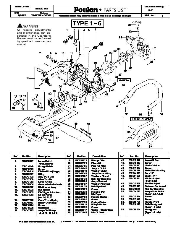 Bestsellers 2007 Covers 1950 Manual Guide