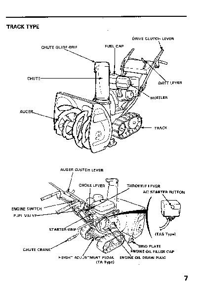 honda hs80 snow blower owners manual rh filemanual com honda hs80 snowblower service manual honda snowblower hs80 parts list