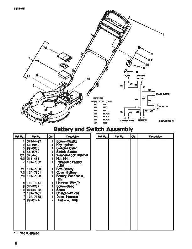 toro 20048 21 inch super recycler sr 21os lawn mower parts toro self propelled lawn mower repair manual toro lawn mower repair manual