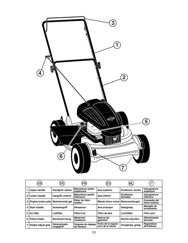 poulan pem45n22s lawn mower owners manual, 2005 poulan riding mower schematics scott riding mower wiring diagram s